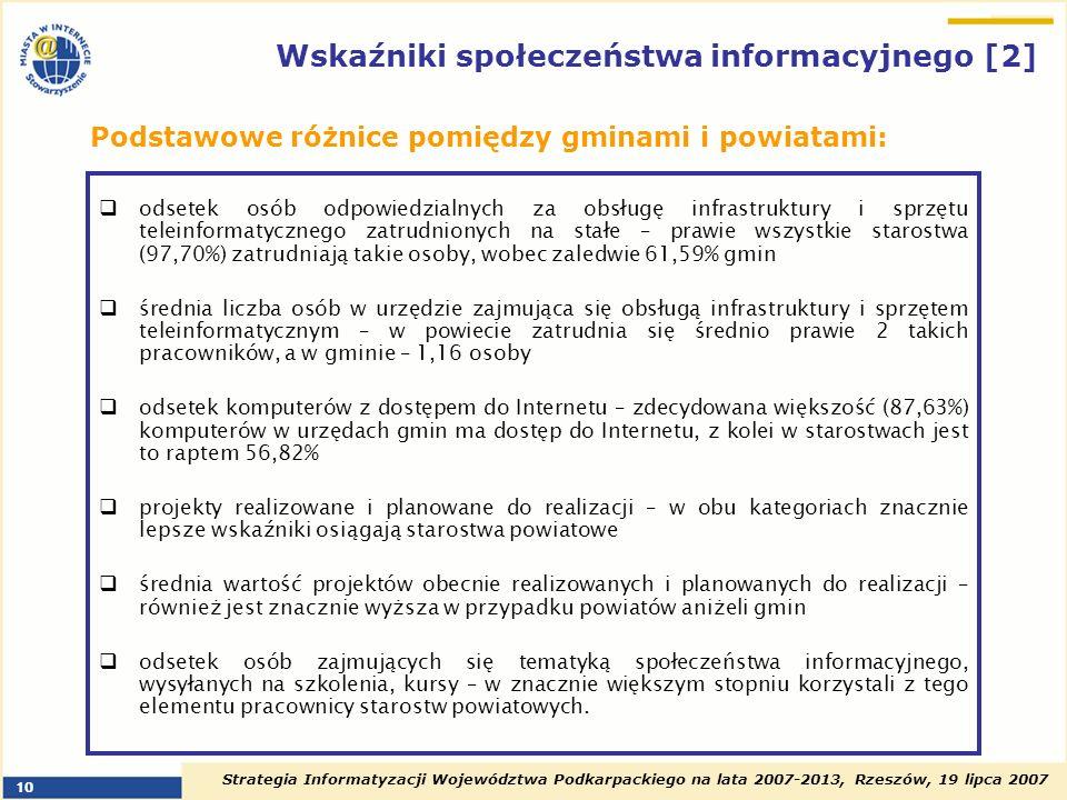 Wskaźniki społeczeństwa informacyjnego [2]